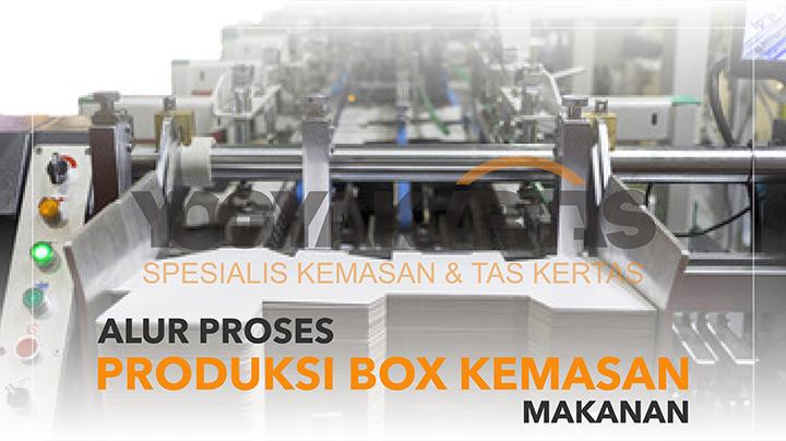 Alur Proses Produksi Box Kemasan Makanan